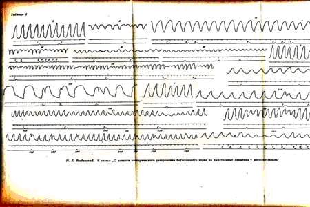 bioresonance_therapy_history_pic2